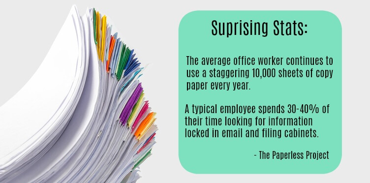 Paper Stats from The Paperless Project